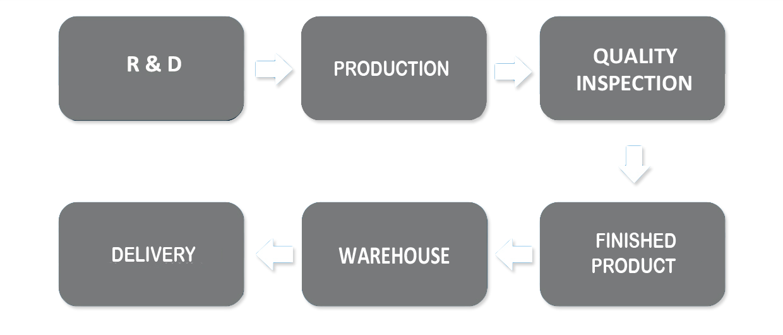 fasilitas-part-2-ENG-edited2